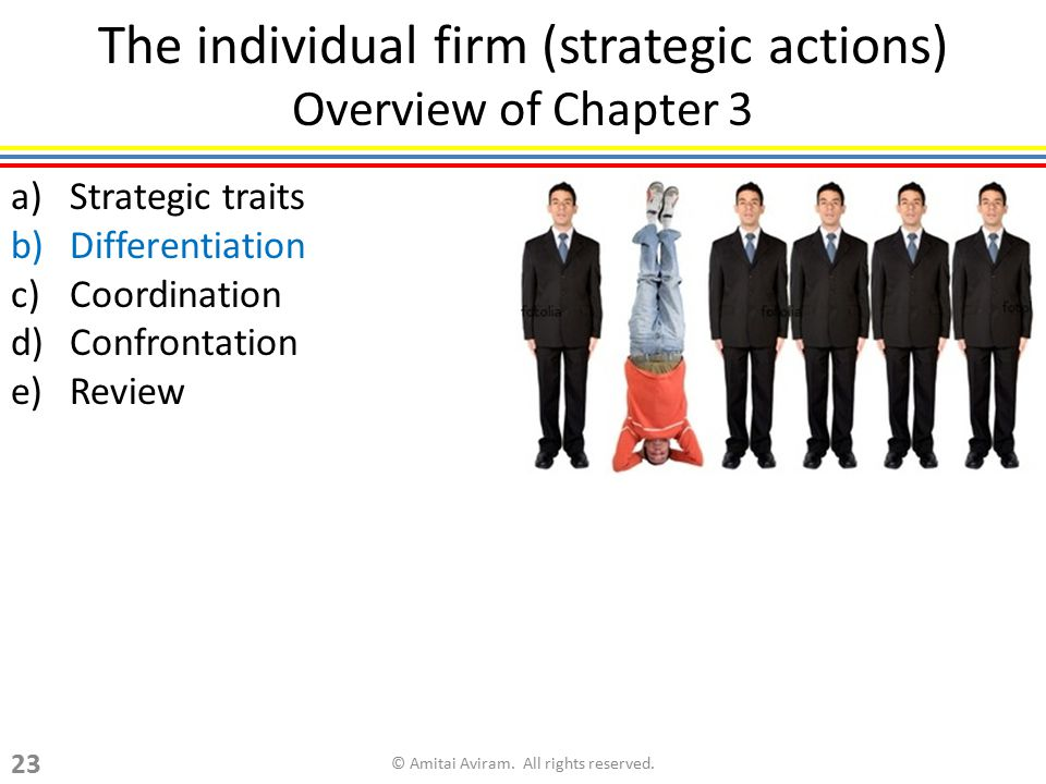 a)Strategic traits b)Differentiation c)Coordination d)Confrontation e)Review © Amitai Aviram. All rights reserved. 23 The individual firm (strategic a