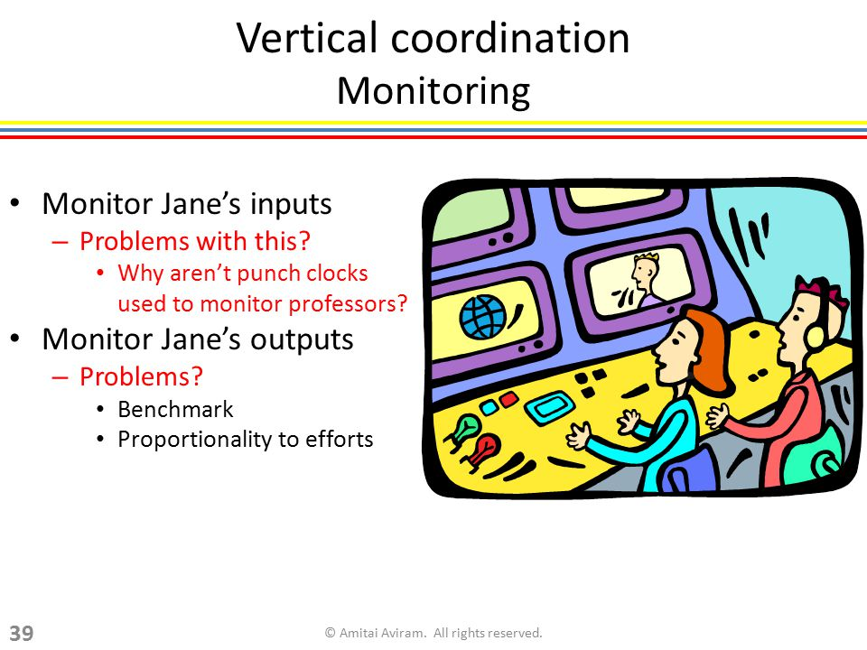 Vertical coordination Monitoring Monitor Jane's inputs – Problems with this? Why aren't punch clocks used to monitor professors? Monitor Jane's output