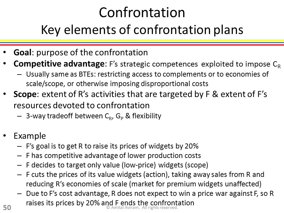 Confrontation Key elements of confrontation plans Goal: purpose of the confrontation Competitive advantage: F's strategic competences exploited to imp