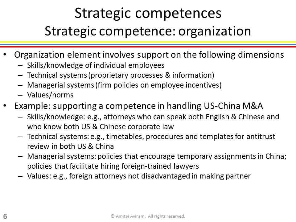 Strategic competences Strategic competence: organization Organization element involves support on the following dimensions – Skills/knowledge of indiv