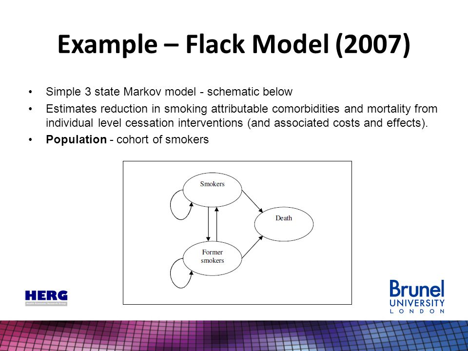Example – Flack Model (2007) Simple 3 state Markov model - schematic below Estimates reduction in smoking attributable comorbidities and mortality fro