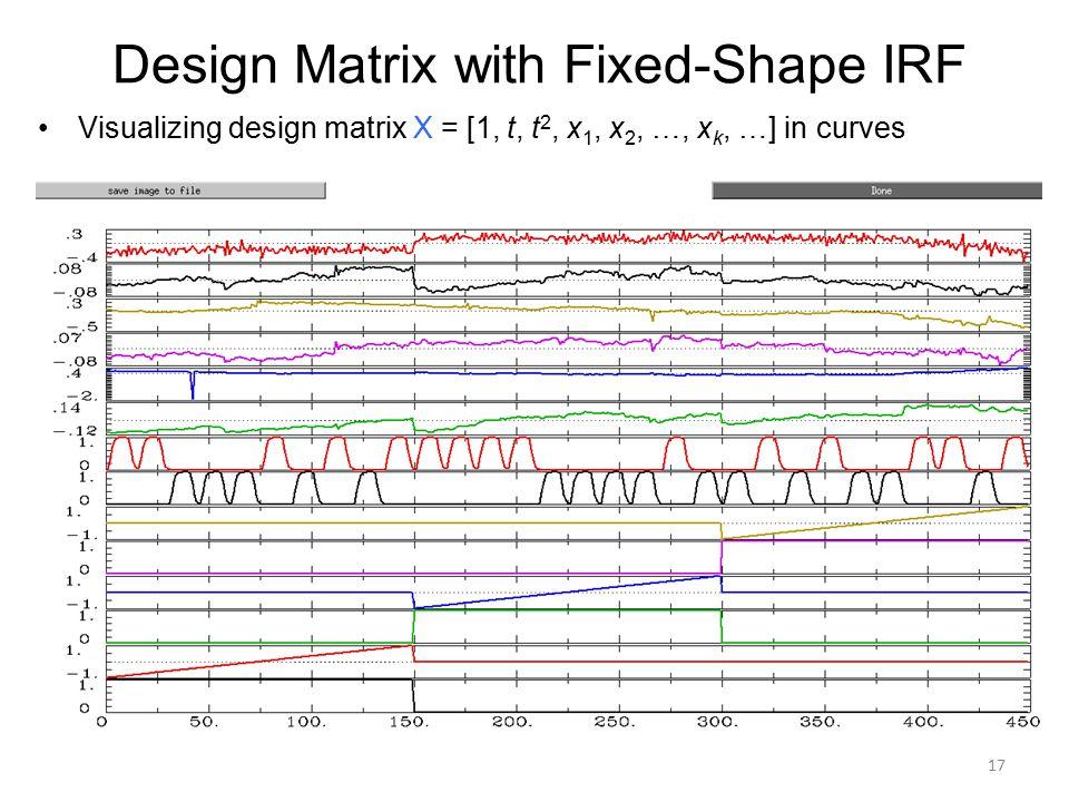 Design Matrix with Fixed-Shape IRF Visualizing design matrix X = [1, t, t 2, x 1, x 2, …, x k, …] in curves 17