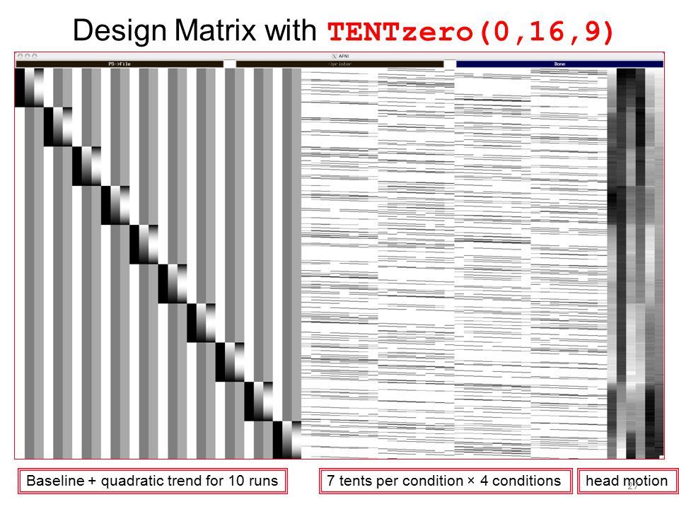 Design Matrix with TENTzero(0,16,9) Baseline + quadratic trend for 10 runs 7 tents per condition × 4 conditionshead motion 27