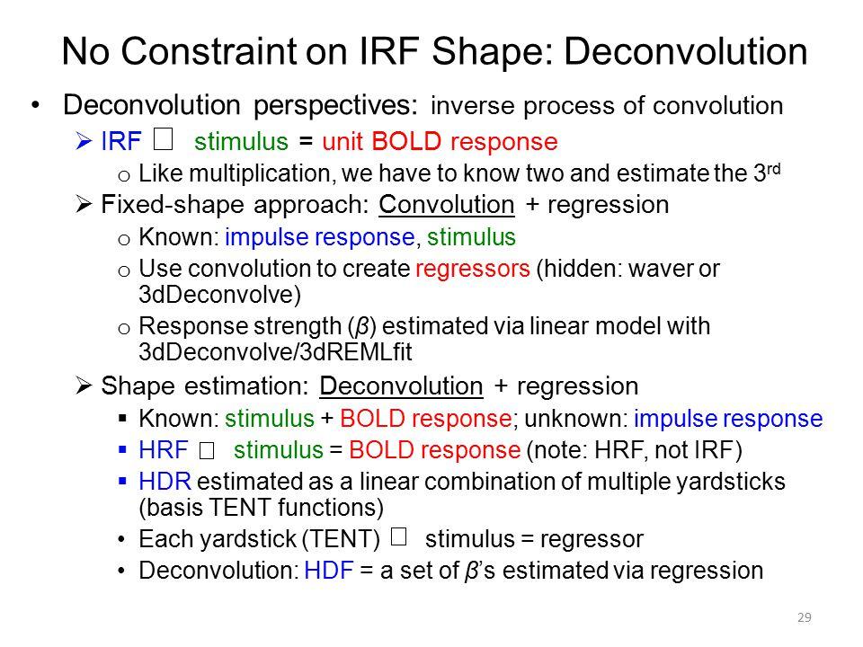 No Constraint on IRF Shape: Deconvolution Deconvolution perspectives: inverse process of convolution  IRF stimulus = unit BOLD response o Like multip