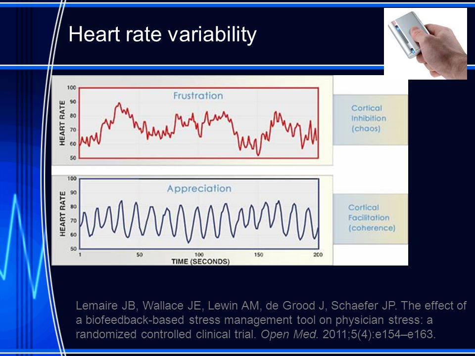 Heart rate variability Lemaire JB, Wallace JE, Lewin AM, de Grood J, Schaefer JP.