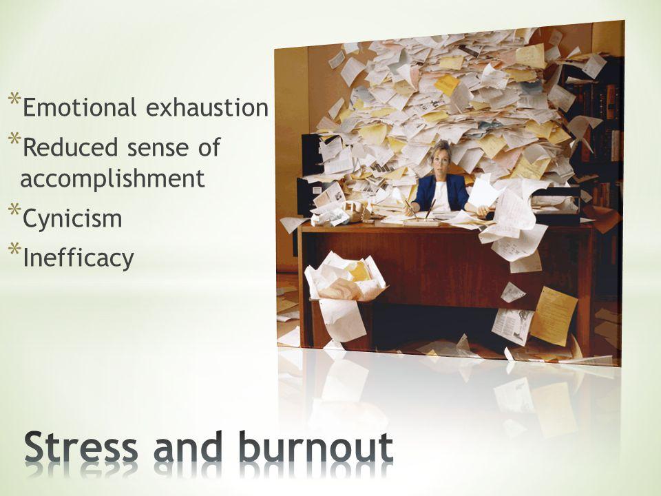 * Individual factors * Profession–related factors * Workplace factors