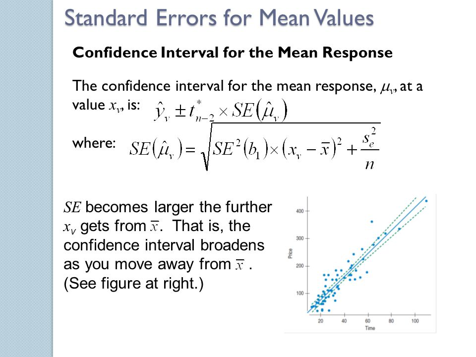 Standard Errors for Mean Values Confidence Interval for the Mean Response The confidence interval for the mean response,  v, at a value x v, is: wher