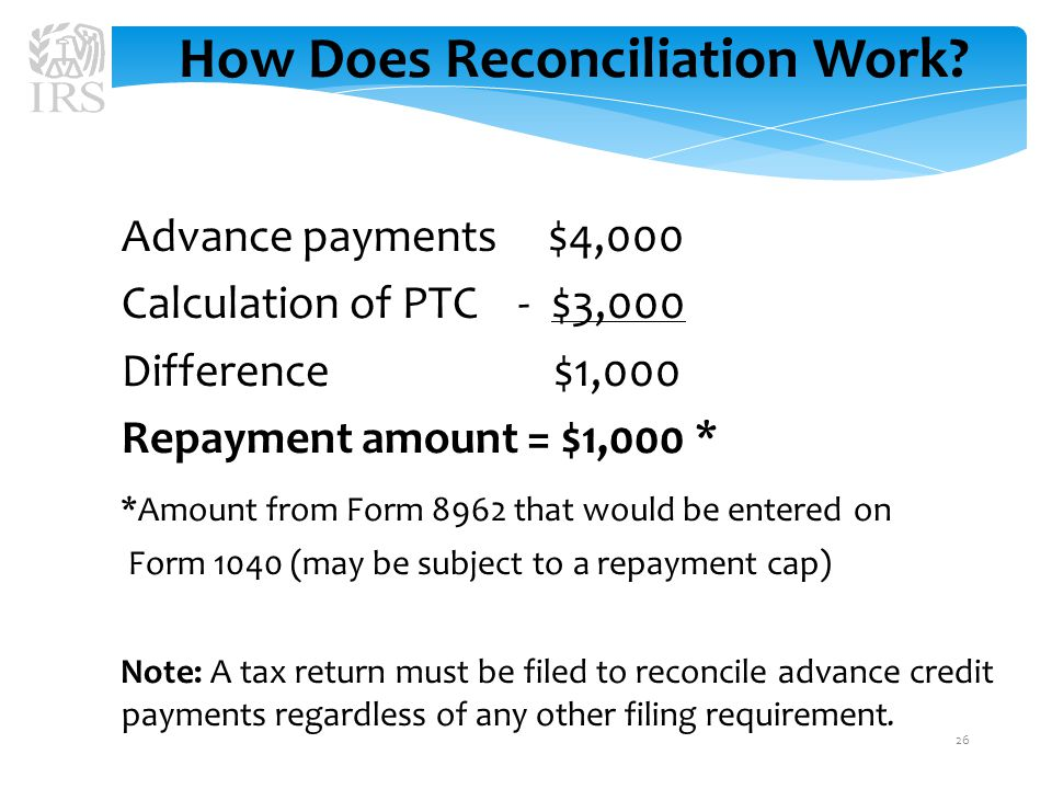 How Does Reconciliation Work.