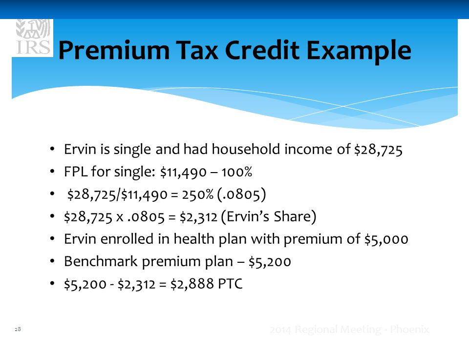 Premium Tax Credit Example Ervin is single and had household income of $28,725 FPL for single: $11,490 – 100% $28,725/$11,490 = 250% (.0805) $28,725 x.0805 = $2,312 (Ervin's Share) Ervin enrolled in health plan with premium of $5,000 Benchmark premium plan – $5,200 $5,200 - $2,312 = $2,888 PTC 2014 Regional Meeting - Phoenix 28