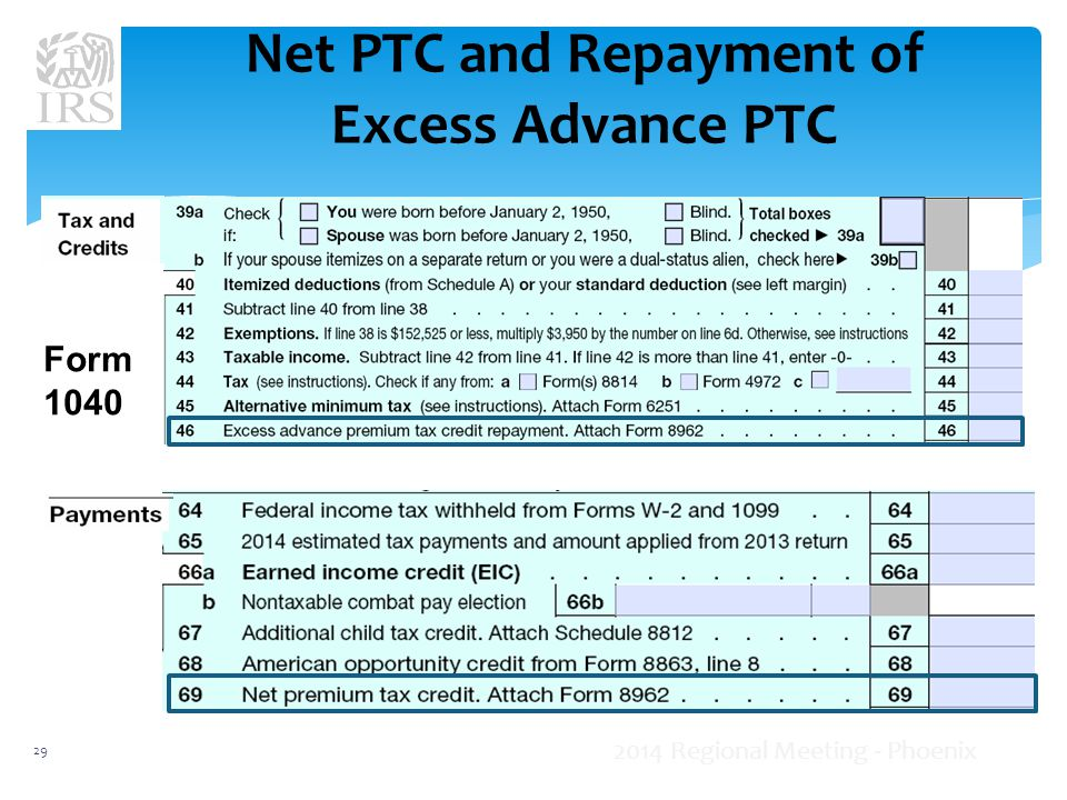 Net PTC and Repayment of Excess Advance PTC 2014 Regional Meeting - Phoenix 29 Form 1040