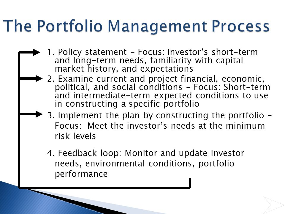 1. Policy statement - Focus: Investor's short-term and long-term needs, familiarity with capital market history, and expectations 2. Examine current a