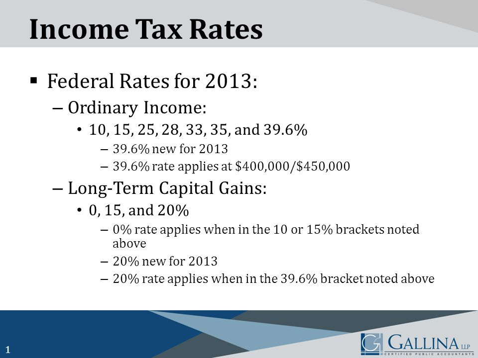 Income Tax Rates  Federal Rates for 2013: – Ordinary Income: 10, 15, 25, 28, 33, 35, and 39.6% – 39.6% new for 2013 – 39.6% rate applies at $400,000/$450,000 – Long-Term Capital Gains: 0, 15, and 20% – 0% rate applies when in the 10 or 15% brackets noted above – 20% new for 2013 – 20% rate applies when in the 39.6% bracket noted above 1