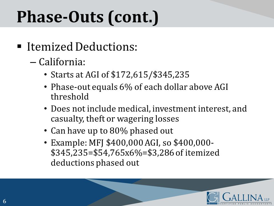 Phase-Outs (cont.)  Itemized Deductions: – California: Starts at AGI of $172,615/$345,235 Phase-out equals 6% of each dollar above AGI threshold Does not include medical, investment interest, and casualty, theft or wagering losses Can have up to 80% phased out Example: MFJ $400,000 AGI, so $400,000- $345,235=$54,765x6%=$3,286 of itemized deductions phased out 6
