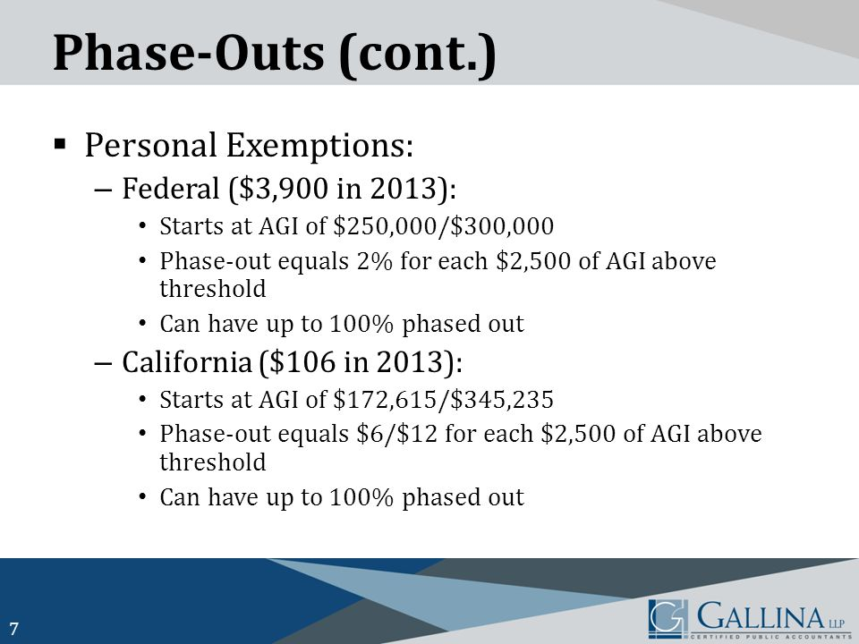 Phase-Outs (cont.)  Personal Exemptions: – Federal ($3,900 in 2013): Starts at AGI of $250,000/$300,000 Phase-out equals 2% for each $2,500 of AGI above threshold Can have up to 100% phased out – California ($106 in 2013): Starts at AGI of $172,615/$345,235 Phase-out equals $6/$12 for each $2,500 of AGI above threshold Can have up to 100% phased out 7