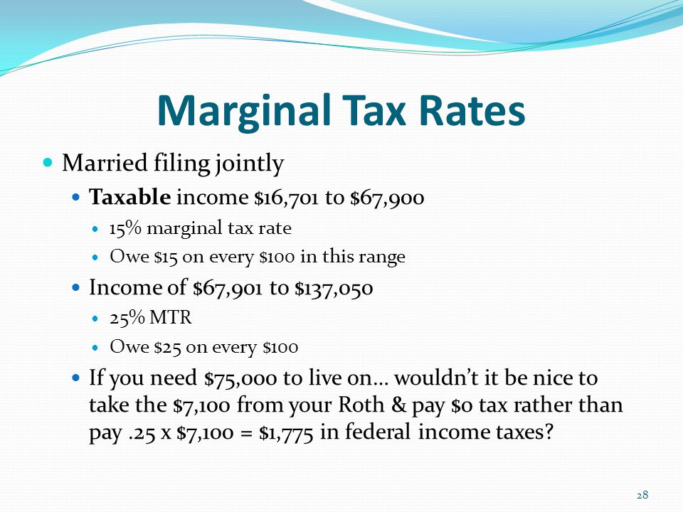 Marginal Tax Rates Married filing jointly Taxable income $16,701 to $67,900 15% marginal tax rate Owe $15 on every $100 in this range Income of $67,901 to $137,050 25% MTR Owe $25 on every $100 If you need $75,000 to live on… wouldn't it be nice to take the $7,100 from your Roth & pay $0 tax rather than pay.25 x $7,100 = $1,775 in federal income taxes.
