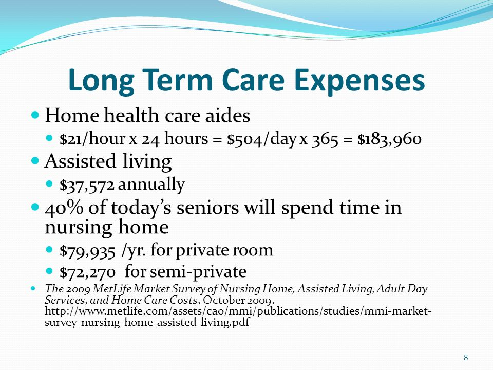 Long Term Care Expenses Home health care aides $21/hour x 24 hours = $504/day x 365 = $183,960 Assisted living $37,572 annually 40% of today's seniors will spend time in nursing home $79,935 /yr.