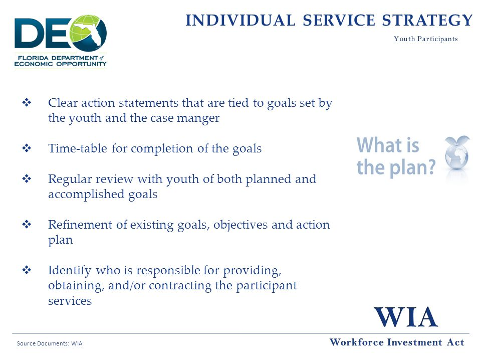 INDIVIDUAL SERVICE STRATEGY  Clear action statements that are tied to goals set by the youth and the case manger  Time-table for completion of the goals  Regular review with youth of both planned and accomplished goals  Refinement of existing goals, objectives and action plan  Identify who is responsible for providing, obtaining, and/or contracting the participant services