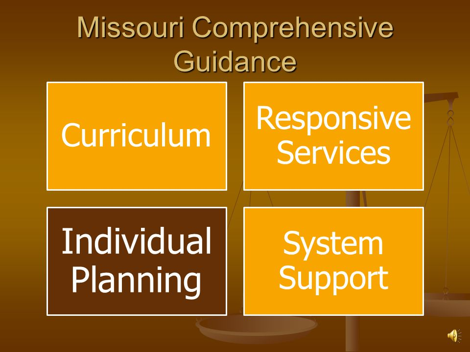 Missouri Comprehensive Guidance Curriculum Responsive Services Individual Planning System Support