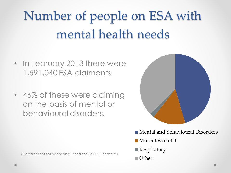 Number of people on ESA with mental health needs In February 2013 there were 1,591,040 ESA claimants 46% of these were claiming on the basis of mental