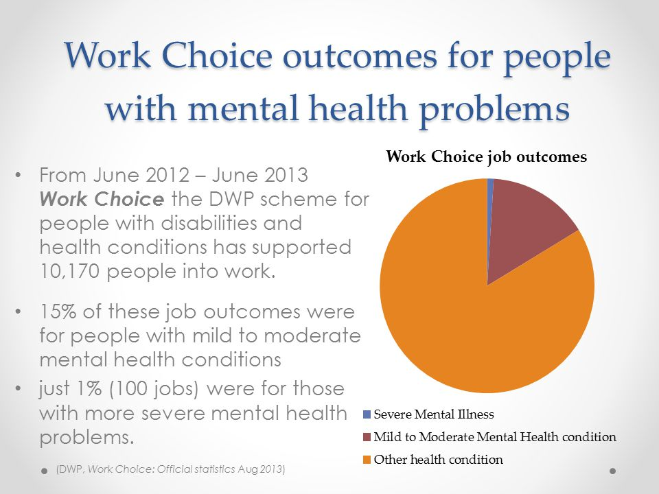 Work Choice outcomes for people with mental health problems From June 2012 – June 2013 Work Choice the DWP scheme for people with disabilities and hea