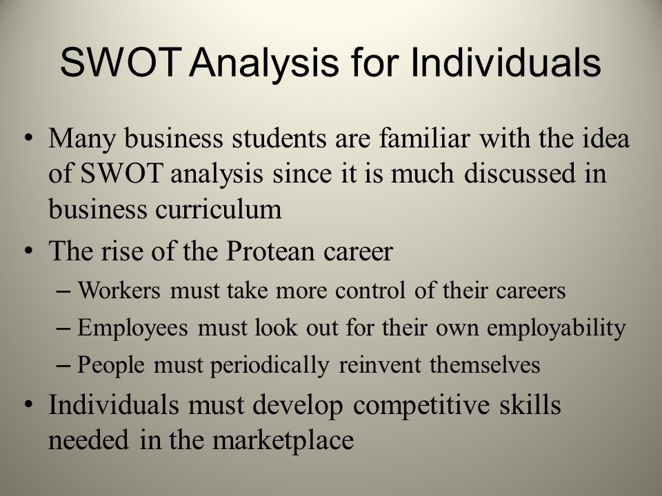 SWOT Analysis for Individuals Many business students are familiar with the idea of SWOT analysis since it is much discussed in business curriculum The