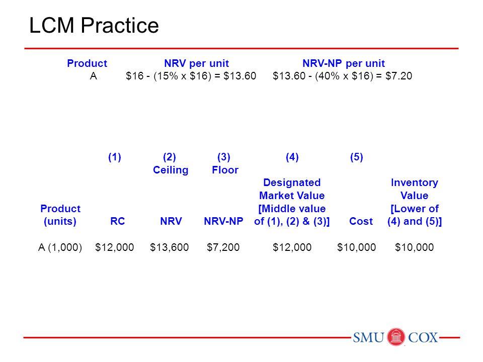 LCM Practice ProductNRV per unitNRV-NP per unit A$16 - (15% x $16) = $13.60$13.60 - (40% x $16) = $7.20 (1)(2)(3)(4)(5) Product (units) RC Ceiling NRV