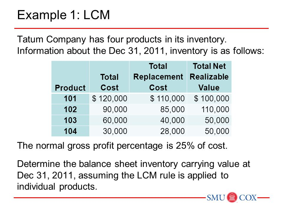 Example 1: Continued ProductRC Ceiling NRV Floor NRV-NP Designated Market Cost Inventory Value 101$110,000$100,000$70,000 102 103 104