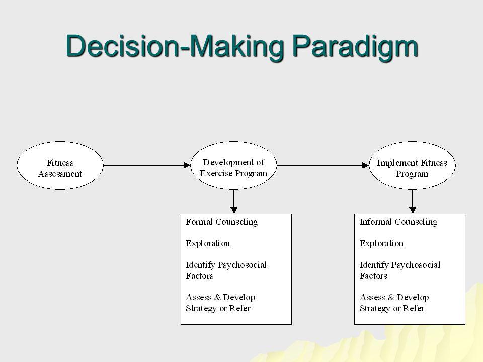Decision-Making Paradigm