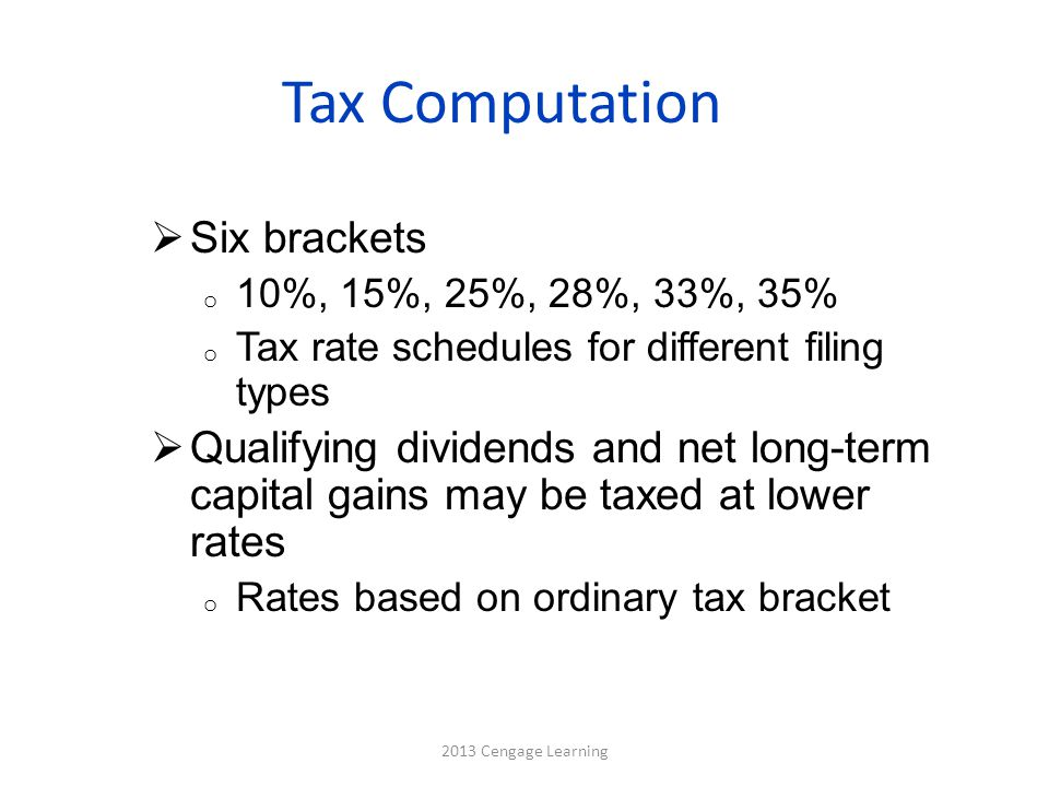 Tax Computation  Six brackets o 10%, 15%, 25%, 28%, 33%, 35% o Tax rate schedules for different filing types  Qualifying dividends and net long-term capital gains may be taxed at lower rates o Rates based on ordinary tax bracket 2013 Cengage Learning