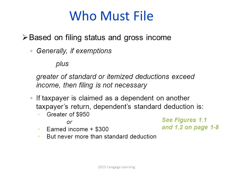 Who Must File  Based on filing status and gross income ◦ Generally, if exemptions plus greater of standard or itemized deductions exceed income, then filing is not necessary ◦ If taxpayer is claimed as a dependent on another taxpayer's return, dependent's standard deduction is: Greater of $950 or Earned income + $300 But never more than standard deduction 2013 Cengage Learning See Figures 1.1 and 1.2 on page 1-8