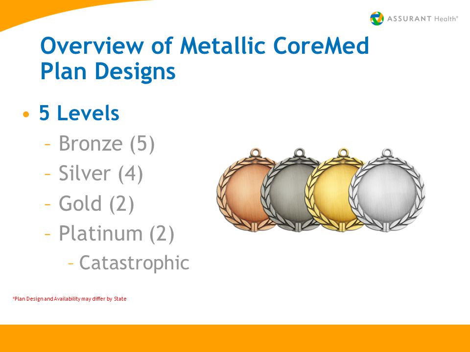 Overview of Metallic CoreMed Plan Designs 5 Levels –Bronze (5) –Silver (4) –Gold (2) –Platinum (2) –Catastrophic *Plan Design and Availability may differ by State