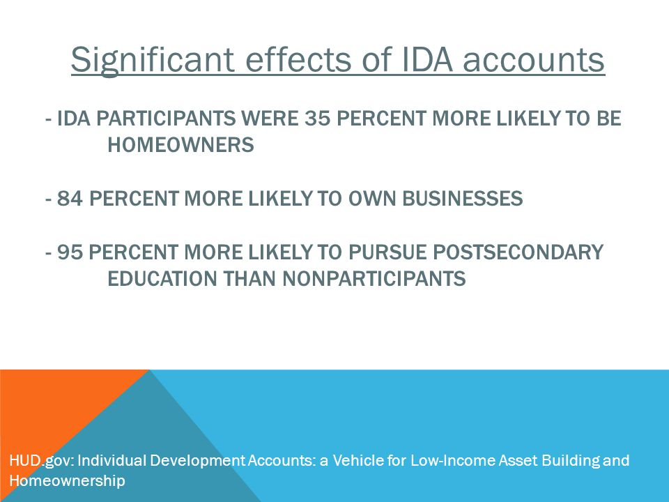 - IDA PARTICIPANTS WERE 35 PERCENT MORE LIKELY TO BE HOMEOWNERS - 84 PERCENT MORE LIKELY TO OWN BUSINESSES - 95 PERCENT MORE LIKELY TO PURSUE POSTSECONDARY EDUCATION THAN NONPARTICIPANTS Significant effects of IDA accounts HUD.gov: Individual Development Accounts: a Vehicle for Low-Income Asset Building and Homeownership