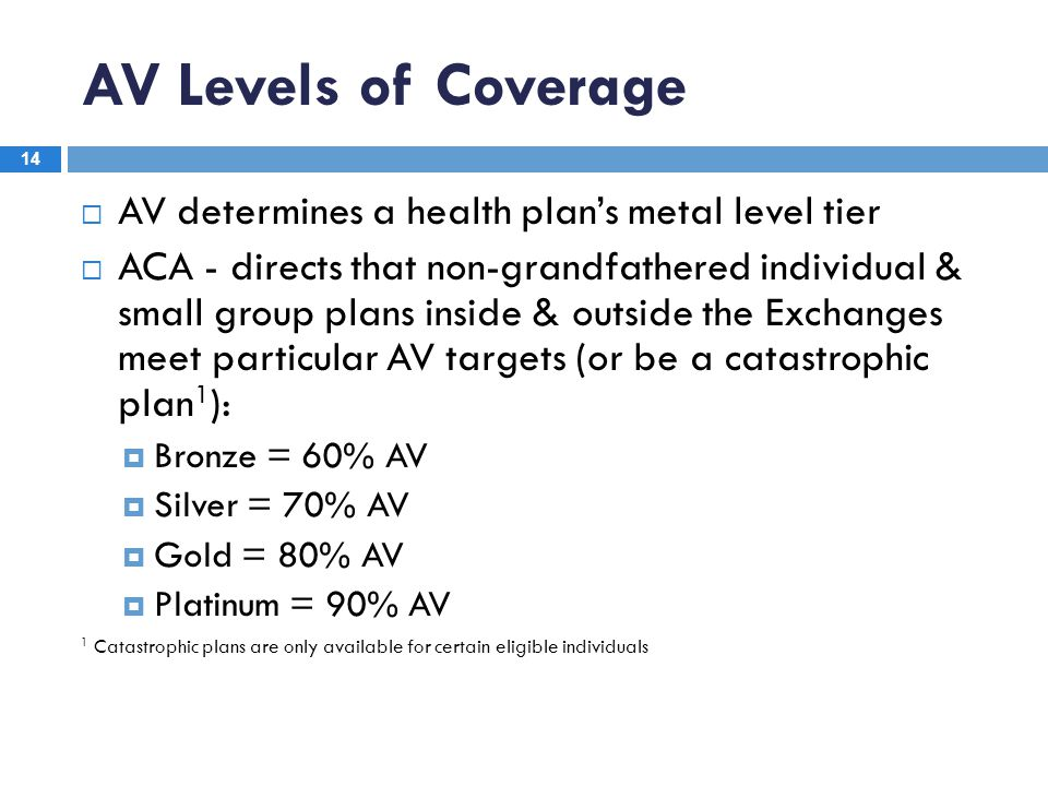 AV Levels of Coverage 14  AV determines a health plan's metal level tier  ACA - directs that non-grandfathered individual & small group plans inside