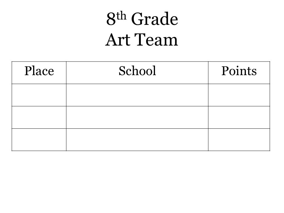 8 th Grade Art Team PlaceSchoolPoints