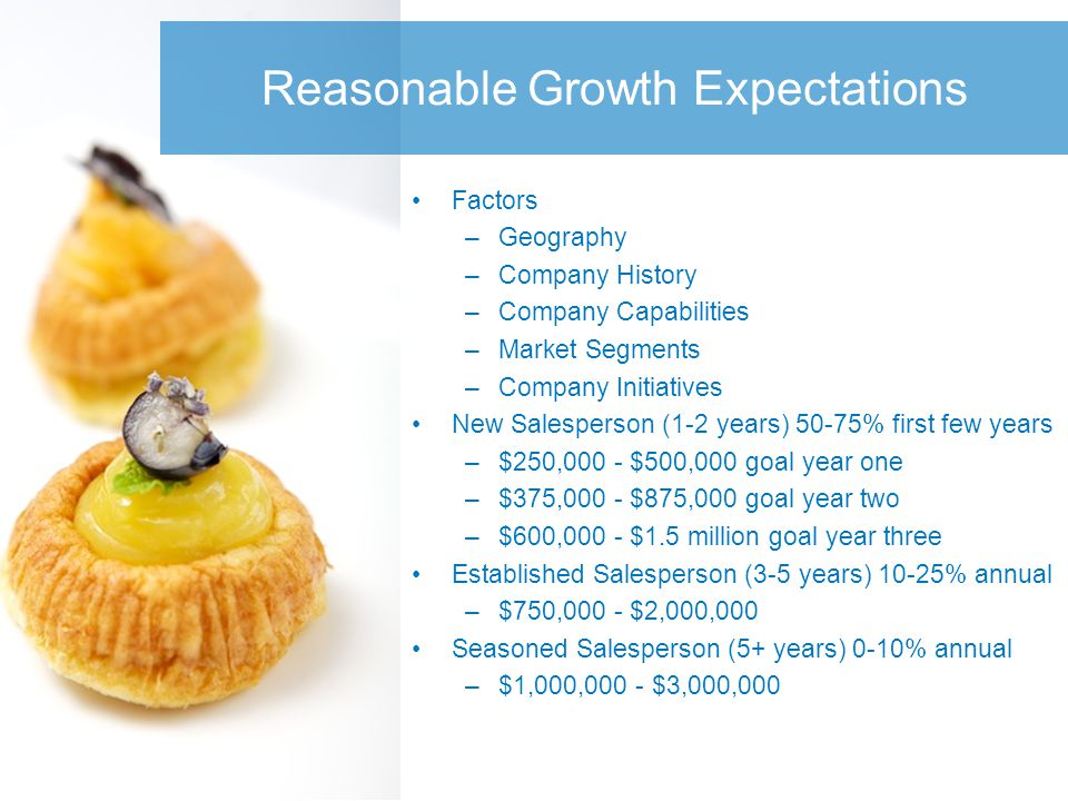 Reasonable Growth Expectations Factors –Geography –Company History –Company Capabilities –Market Segments –Company Initiatives New Salesperson (1-2 years) 50-75% first few years –$250,000 - $500,000 goal year one –$375,000 - $875,000 goal year two –$600,000 - $1.5 million goal year three Established Salesperson (3-5 years) 10-25% annual –$750,000 - $2,000,000 Seasoned Salesperson (5+ years) 0-10% annual –$1,000,000 - $3,000,000