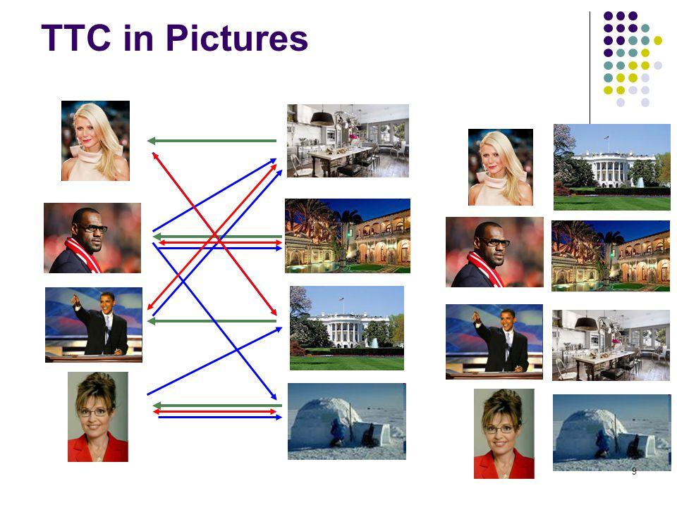 TTC in Pictures 9