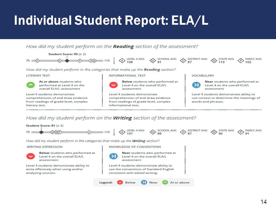 Individual Student Report: ELA/L 14
