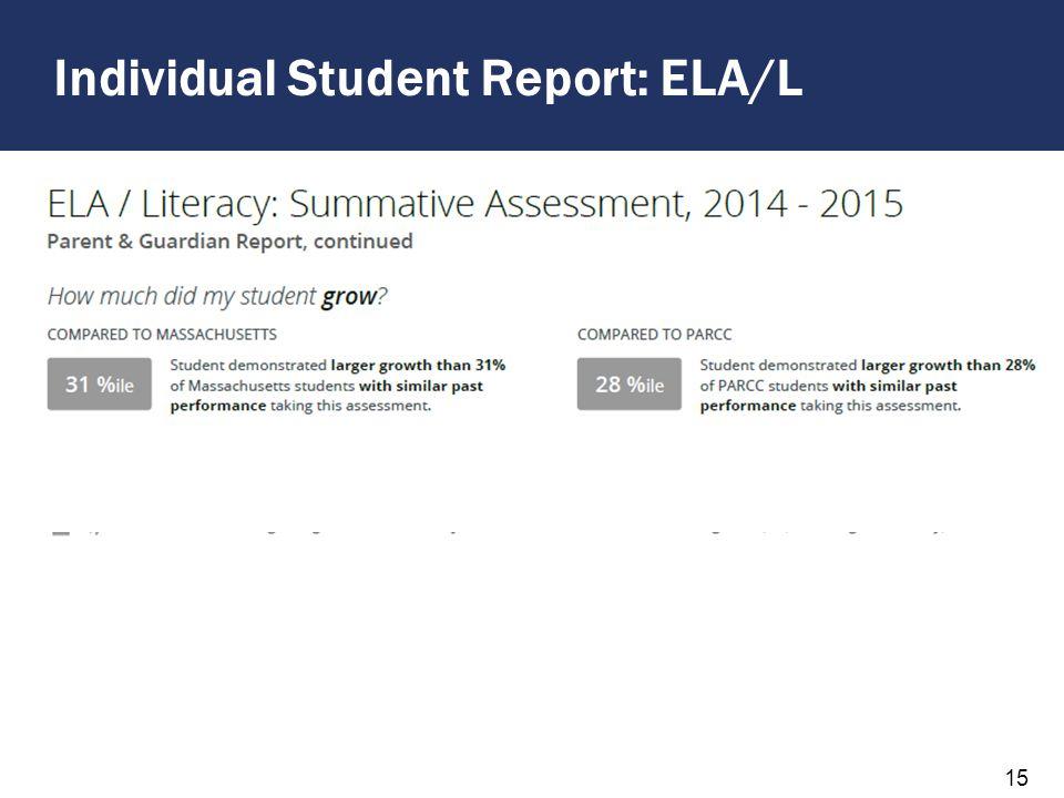 Individual Student Report: ELA/L 15