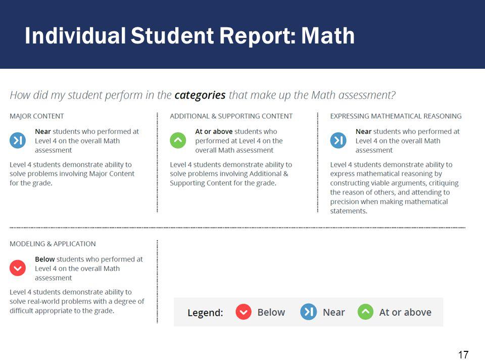 Individual Student Report: Math 18