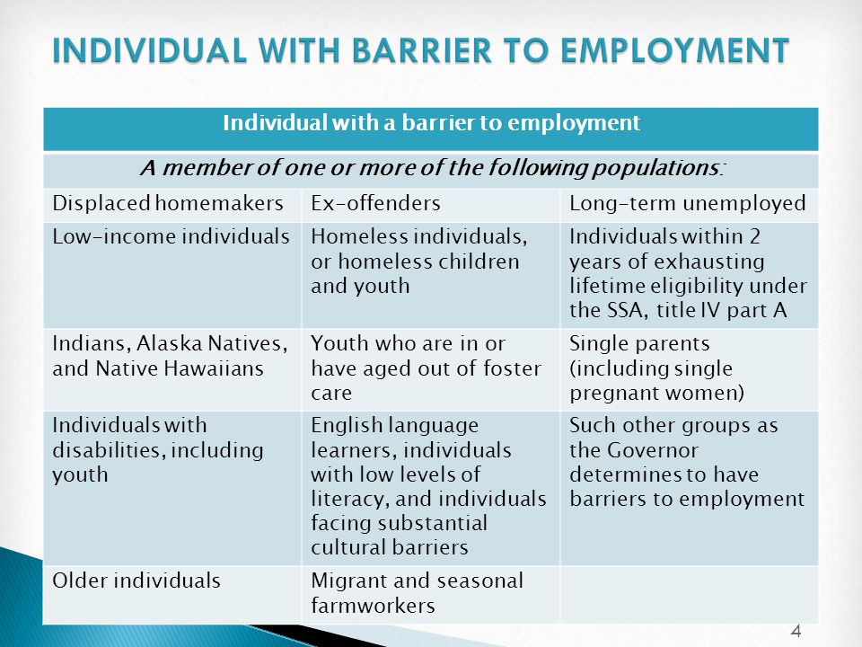 Individual with a barrier to employment A member of one or more of the following populations: Displaced homemakersEx-offendersLong-term unemployed Low-income individualsHomeless individuals, or homeless children and youth Individuals within 2 years of exhausting lifetime eligibility under the SSA, title IV part A Indians, Alaska Natives, and Native Hawaiians Youth who are in or have aged out of foster care Single parents (including single pregnant women) Individuals with disabilities, including youth English language learners, individuals with low levels of literacy, and individuals facing substantial cultural barriers Such other groups as the Governor determines to have barriers to employment Older individualsMigrant and seasonal farmworkers 4