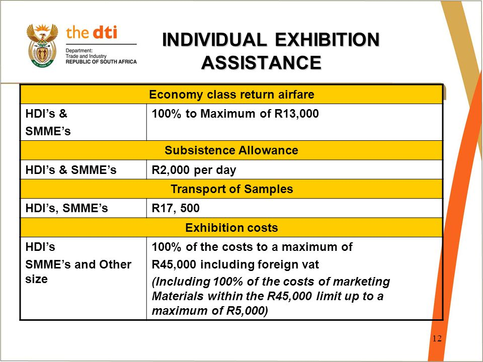 12 INDIVIDUAL EXHIBITION ASSISTANCE INDIVIDUAL EXHIBITION ASSISTANCE Economy class return airfare HDI's & SMME's 100% to Maximum of R13,000 Subsistence Allowance HDI's & SMME'sR2,000 per day Transport of Samples HDI's, SMME'sR17, 500 Exhibition costs HDI's SMME's and Other size 100% of the costs to a maximum of R45,000 including foreign vat (Including 100% of the costs of marketing Materials within the R45,000 limit up to a maximum of R5,000)