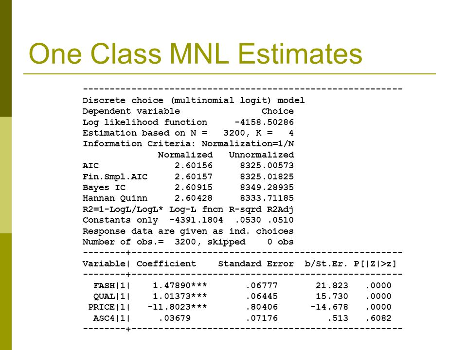 One Class MNL Estimates ----------------------------------------------------------- Discrete choice (multinomial logit) model Dependent variable Choice Log likelihood function -4158.50286 Estimation based on N = 3200, K = 4 Information Criteria: Normalization=1/N Normalized Unnormalized AIC 2.60156 8325.00573 Fin.Smpl.AIC 2.60157 8325.01825 Bayes IC 2.60915 8349.28935 Hannan Quinn 2.60428 8333.71185 R2=1-LogL/LogL* Log-L fncn R-sqrd R2Adj Constants only -4391.1804.0530.0510 Response data are given as ind.