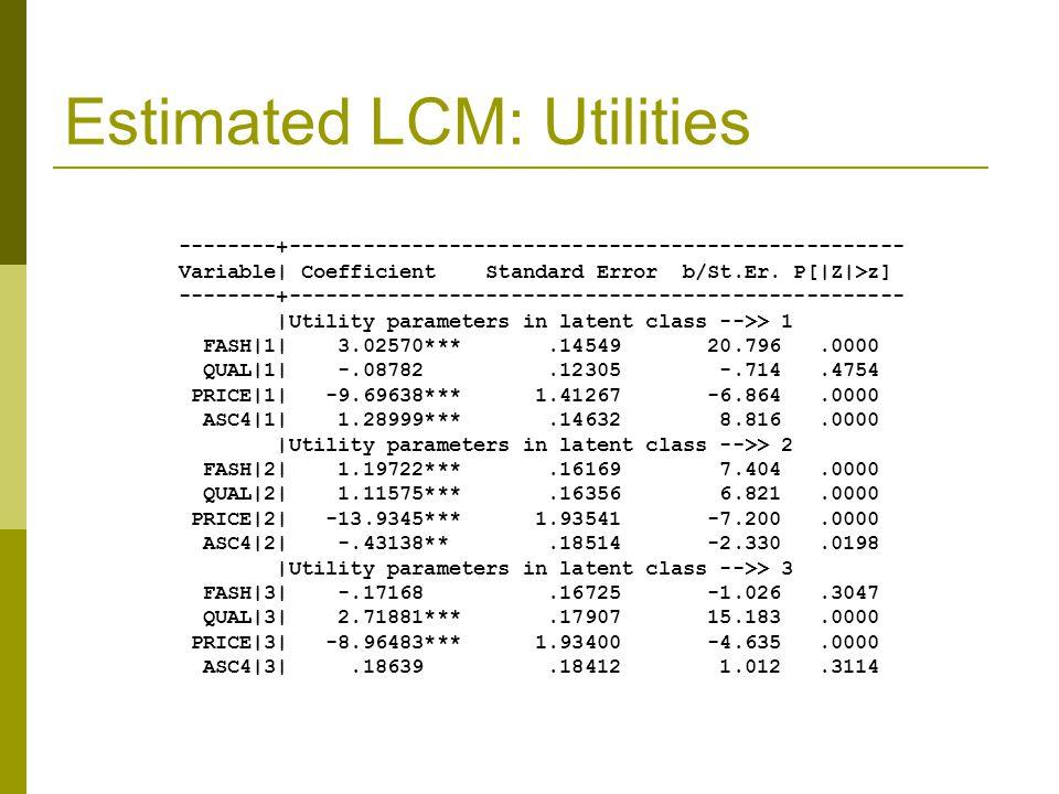 Estimated LCM: Utilities --------+-------------------------------------------------- Variable| Coefficient Standard Error b/St.Er. P[|Z|>z] --------+-
