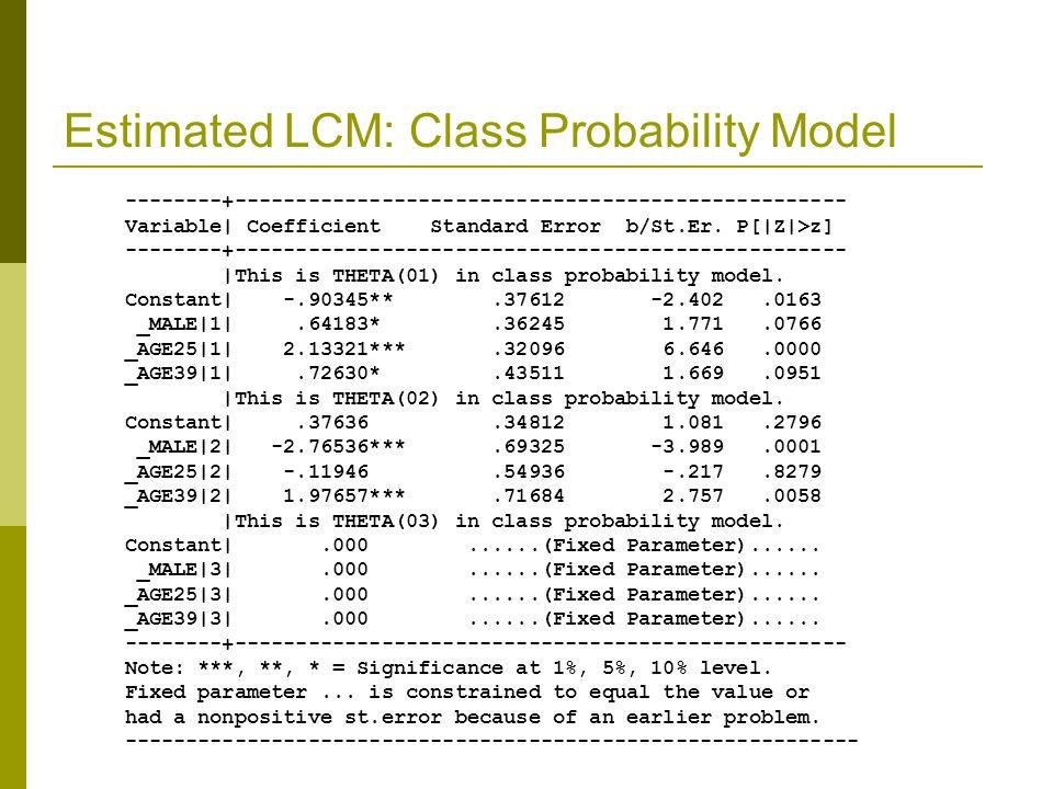 Estimated LCM: Class Probability Model --------+-------------------------------------------------- Variable| Coefficient Standard Error b/St.Er. P[|Z|