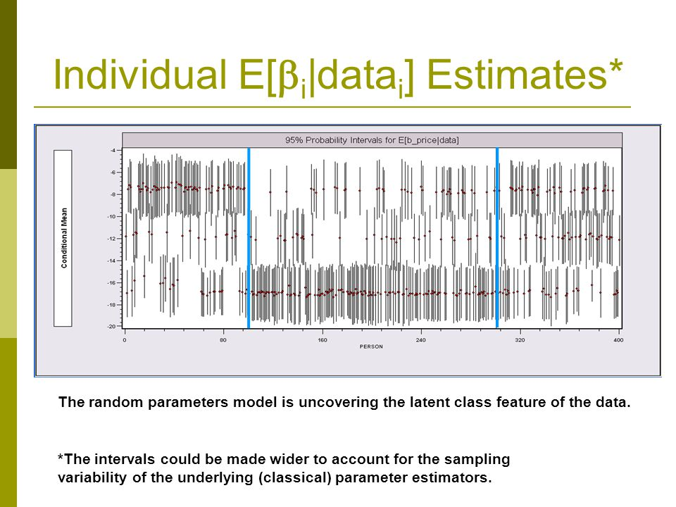 Individual E[  i |data i ] Estimates* The random parameters model is uncovering the latent class feature of the data. *The intervals could be made wi