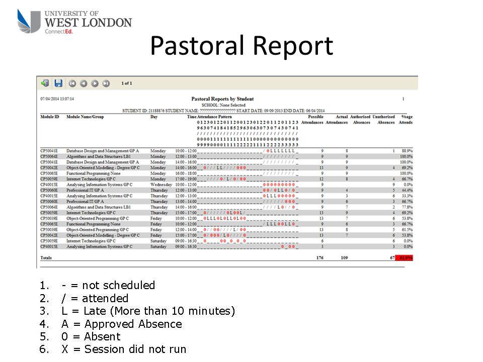 Pastoral Report
