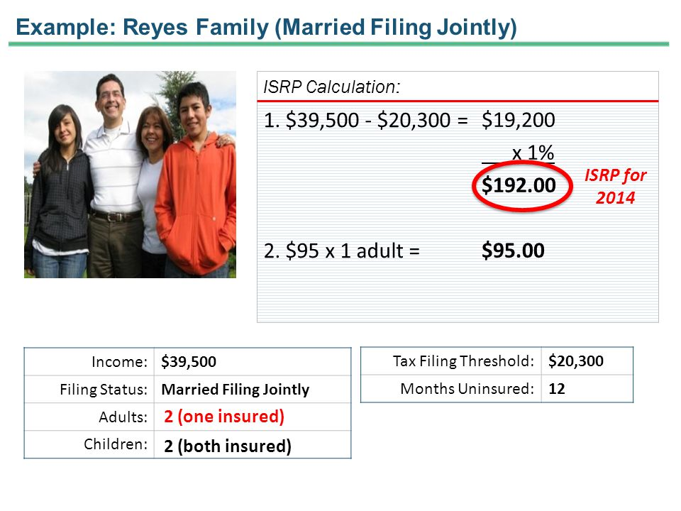 1. $39,500 - $20,300 = 2. $95 x 1 adult = Example: Reyes Family (Married Filing Jointly) Income:$39,500 Filing Status:Married Filing Jointly Adults: C