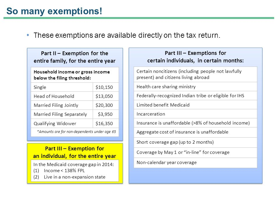 So many exemptions! These exemptions are available directly on the tax return. Part III – Exemptions for certain individuals, in certain months: Part