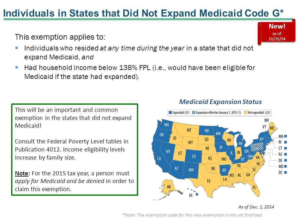Individuals in States that Did Not Expand Medicaid Code G* This exemption applies to:  Individuals who resided at any time during the year in a state that did not expand Medicaid, and  Had household income below 138% FPL (i.e., would have been eligible for Medicaid if the state had expanded).