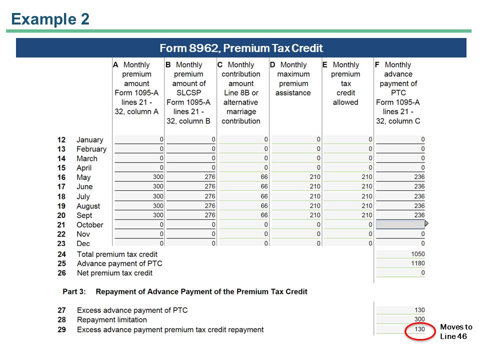 Example 2 Form 8962, Premium Tax Credit Moves to Line 46